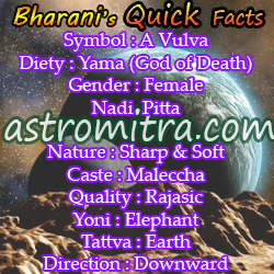 Bharani Nakshatra Characteristics | Male – Female Marriage