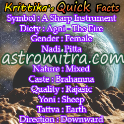 Krittika Nakshatra Characteristics | Male – Female Marriage
