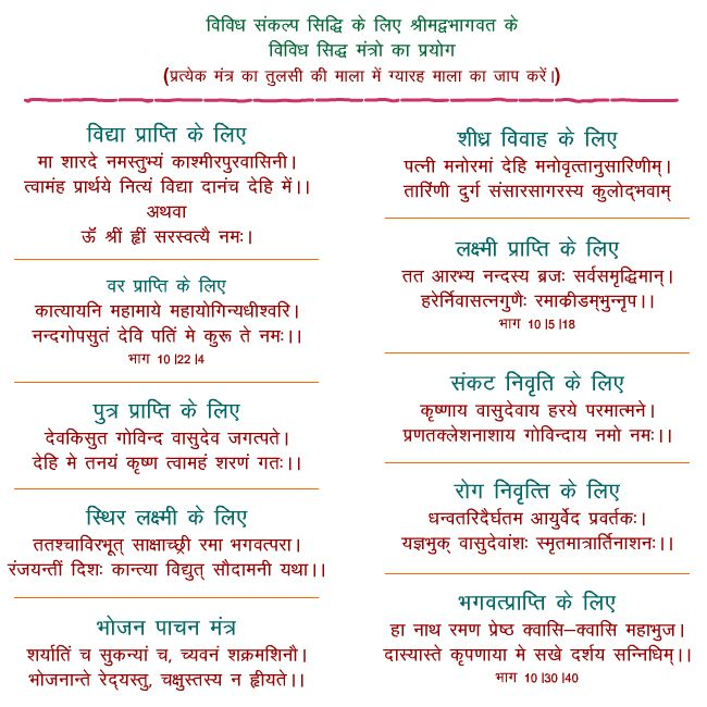 Vedic astrology chart calculator
